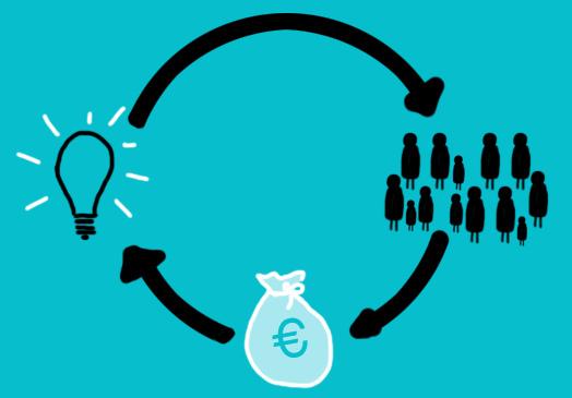 Aspectos jurídicos del crowdfunding