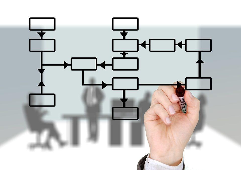 Nuevas exigencias informativas para las grandes compañías